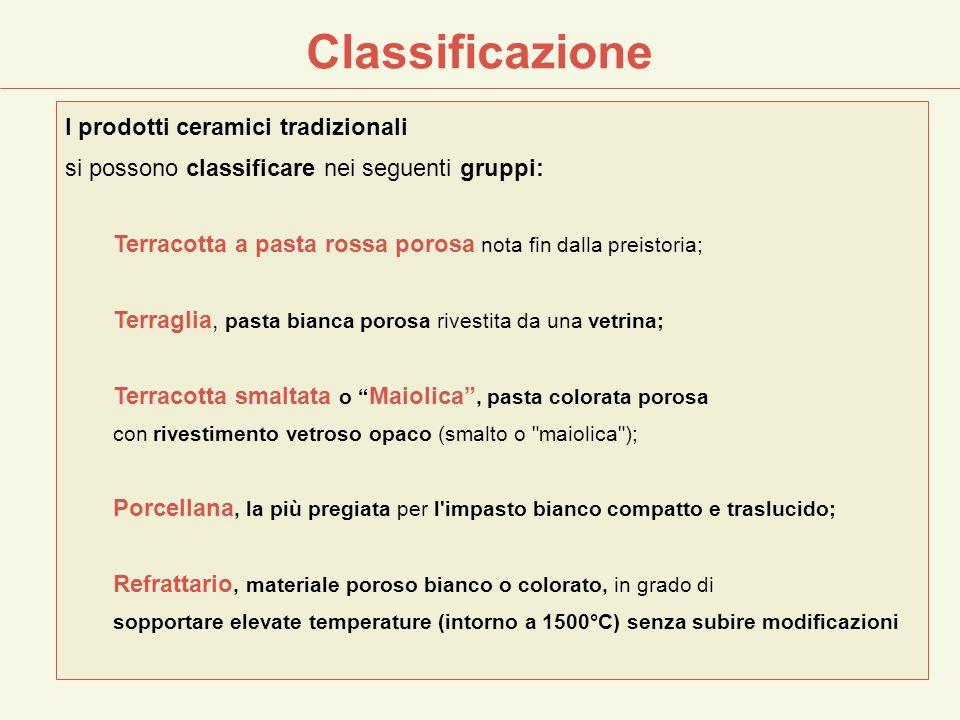 Classificazione I prodotti ceramici tradizionali