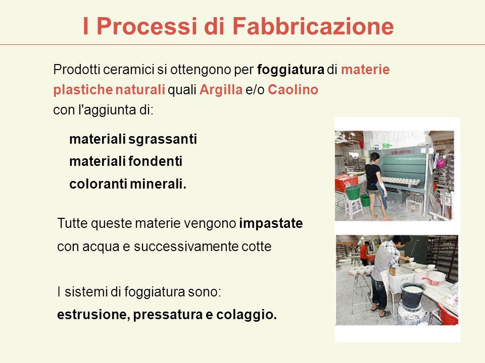 I Processi di Fabbricazione