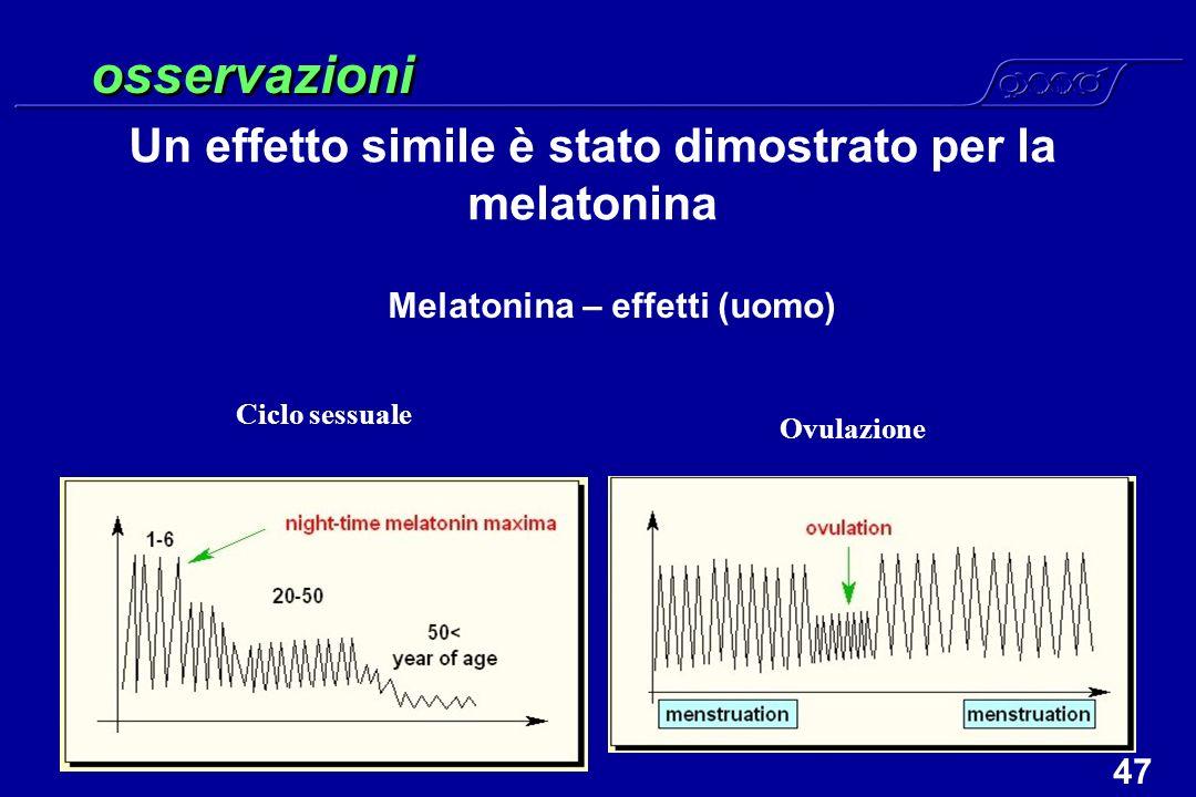 osservazioni Un effetto simile è stato dimostrato per la melatonina