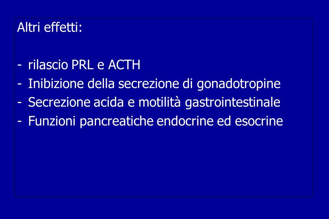 Altri effetti: rilascio PRL e ACTH. Inibizione della secrezione di gonadotropine. Secrezione acida e motilità gastrointestinale.