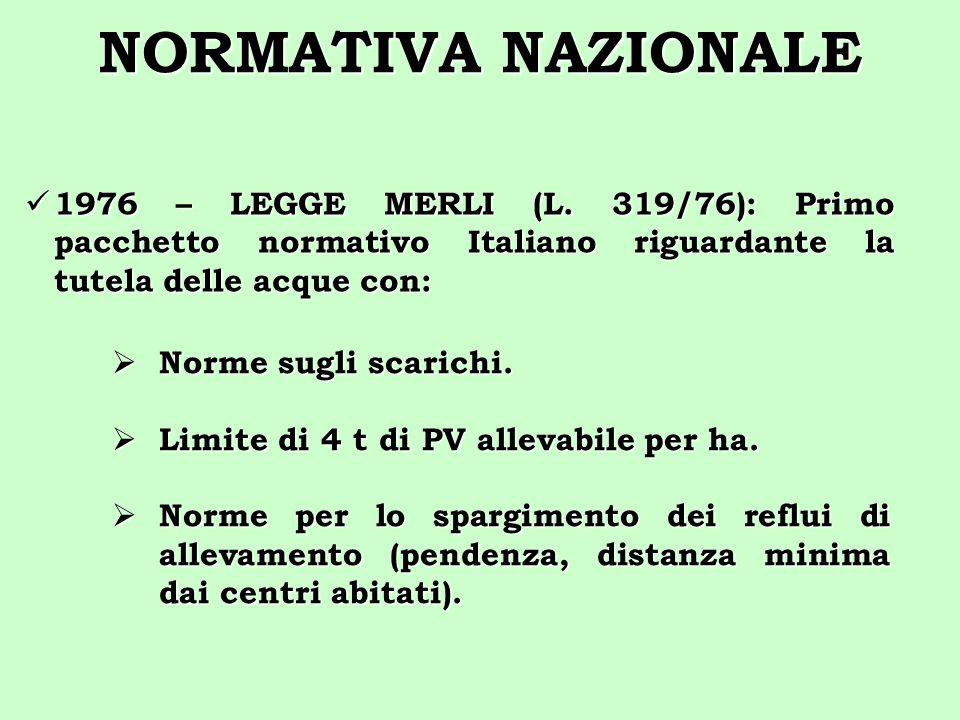 NORMATIVA NAZIONALE1976 – LEGGE MERLI (L. 319/76): Primo pacchetto normativo Italiano riguardante la tutela delle acque con: