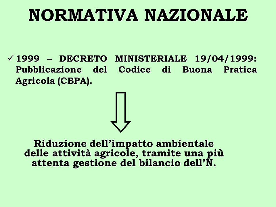 NORMATIVA NAZIONALE1999 – DECRETO MINISTERIALE 19/04/1999: Pubblicazione del Codice di Buona Pratica Agricola (CBPA).