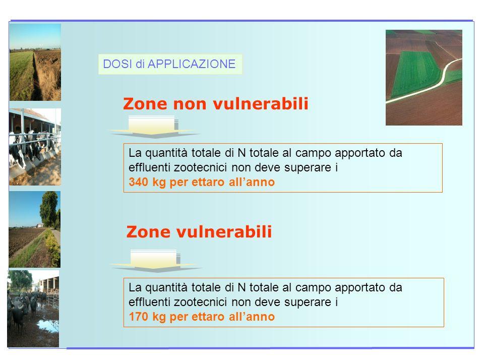 Zone non vulnerabili Zone vulnerabili DOSI di APPLICAZIONE