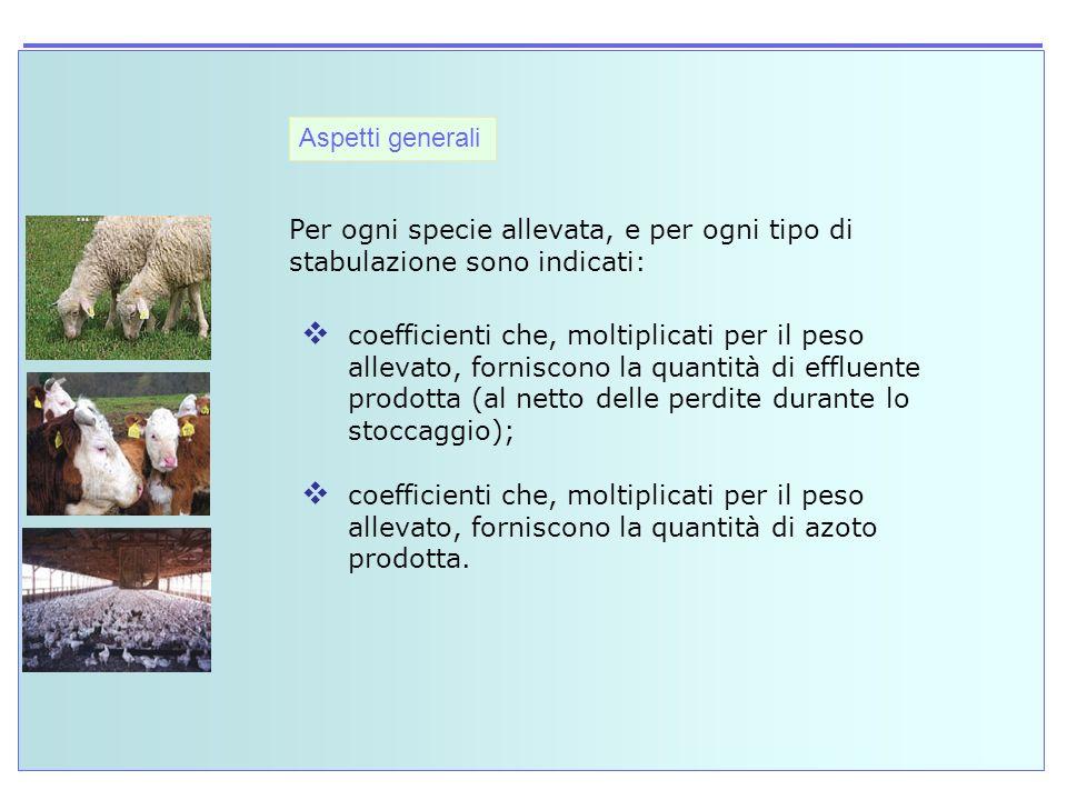 Aspetti generali Per ogni specie allevata, e per ogni tipo di stabulazione sono indicati: