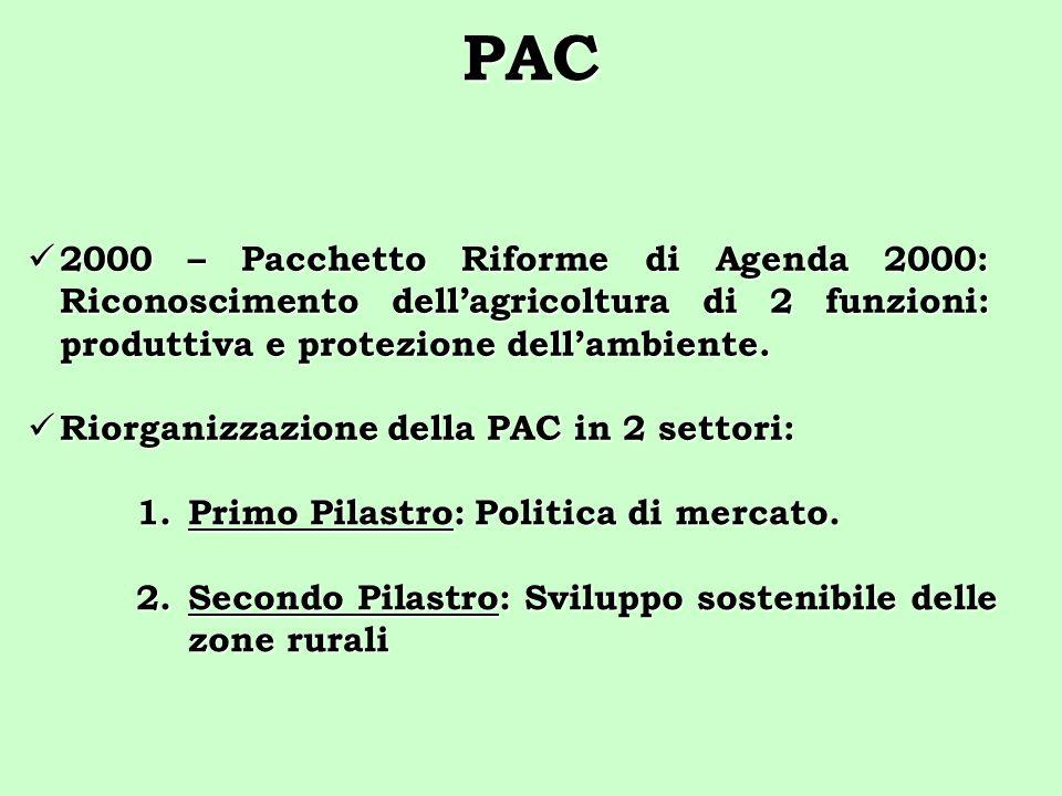 PAC 2000 – Pacchetto Riforme di Agenda 2000: Riconoscimento dell'agricoltura di 2 funzioni: produttiva e protezione dell'ambiente.