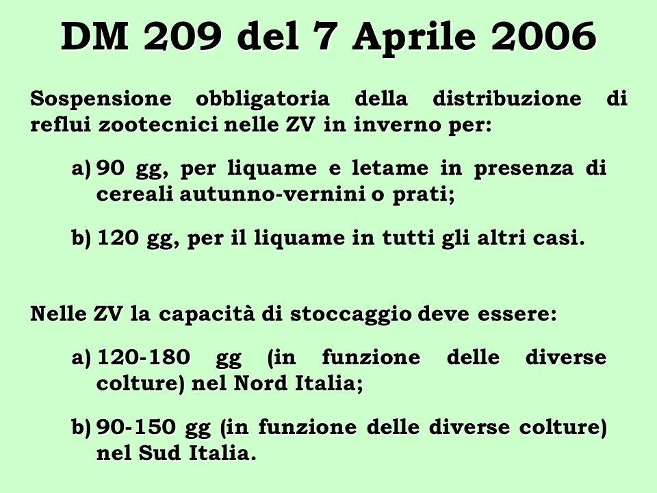 DM 209 del 7 Aprile 2006 Sospensione obbligatoria della distribuzione di reflui zootecnici nelle ZV in inverno per: