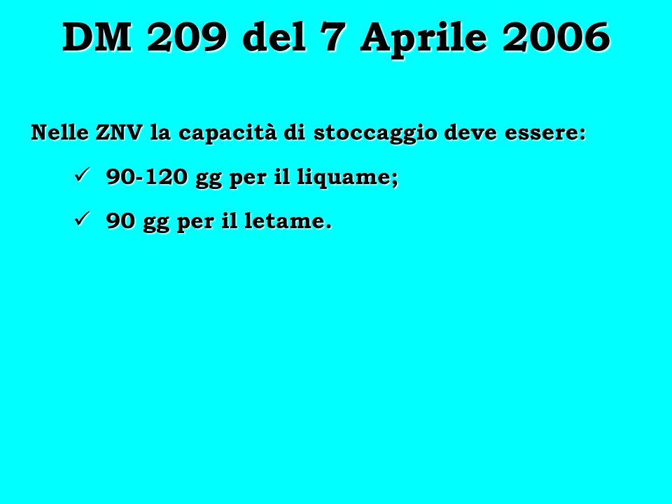 DM 209 del 7 Aprile 2006Nelle ZNV la capacità di stoccaggio deve essere: 90-120 gg per il liquame; 90 gg per il letame.