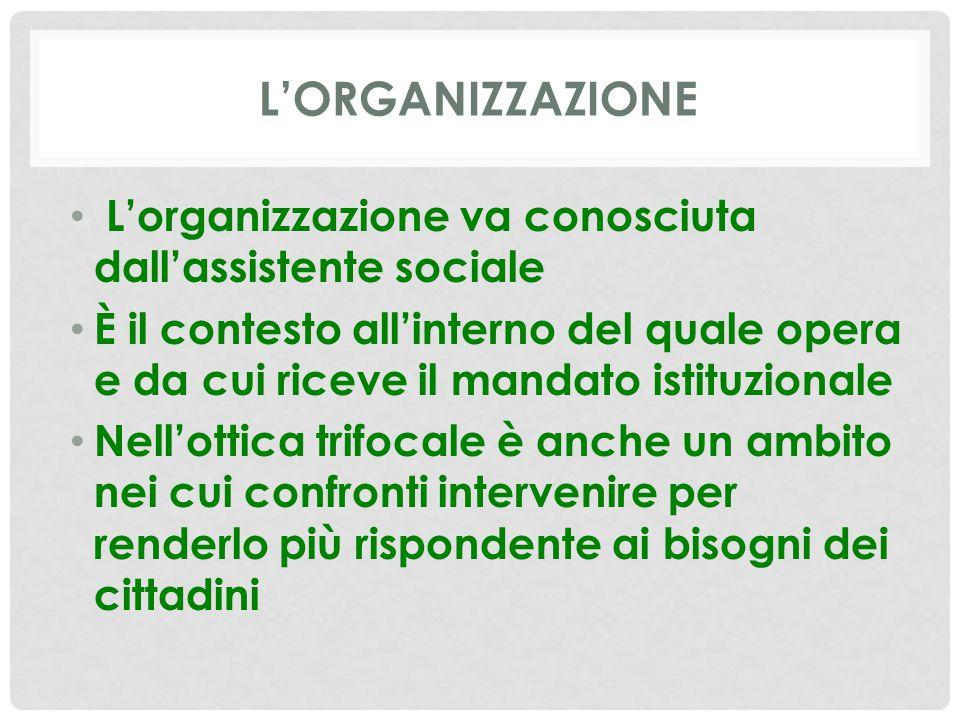L'ORGANIZZAZIONE L'organizzazione va conosciuta dall'assistente sociale.