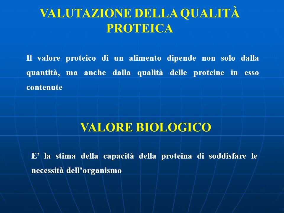 VALUTAZIONE DELLA QUALITÀ PROTEICA