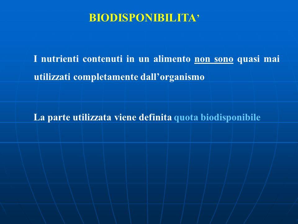 BIODISPONIBILITA' I nutrienti contenuti in un alimento non sono quasi mai utilizzati completamente dall'organismo.