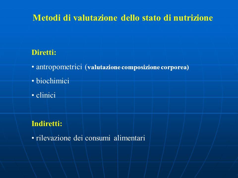 Metodi di valutazione dello stato di nutrizione