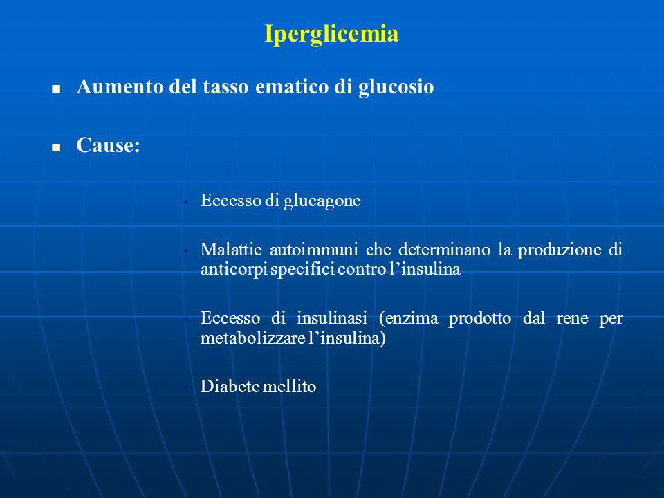 Iperglicemia Aumento del tasso ematico di glucosio Cause: