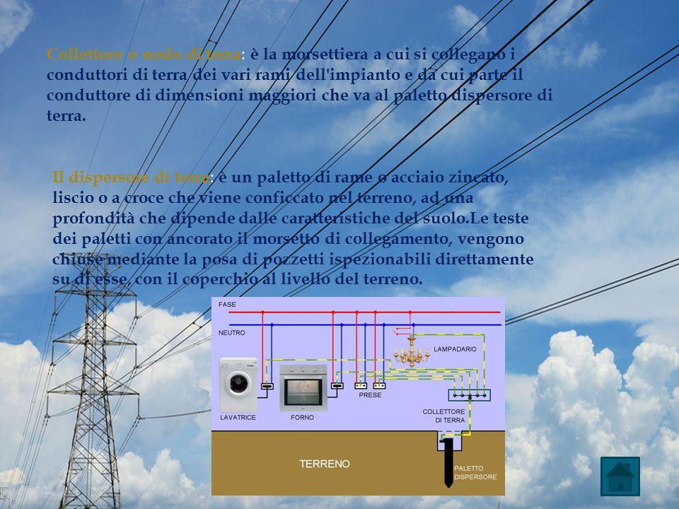 Collettore o nodo di terra: è la morsettiera a cui si collegano i conduttori di terra dei vari rami dell impianto e da cui parte il conduttore di dimensioni maggiori che va al paletto dispersore di terra.
