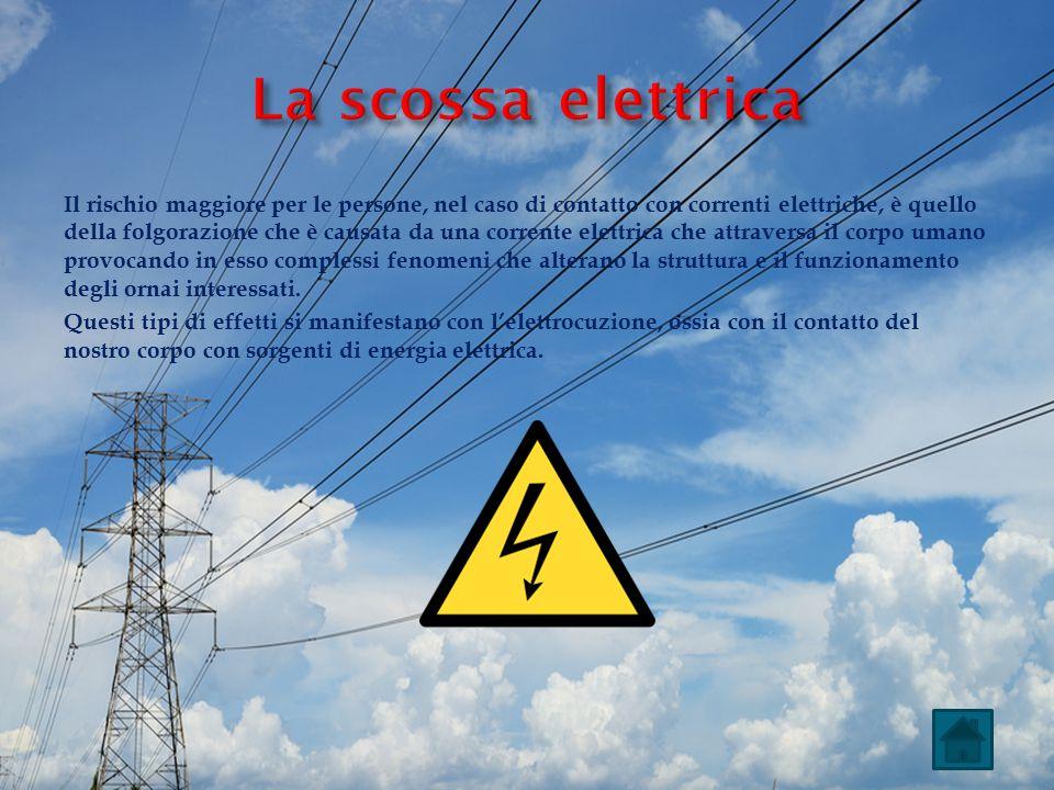 La scossa elettrica