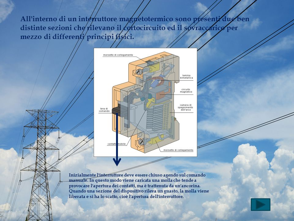 All interno di un interruttore magnetotermico sono presenti due ben distinte sezioni che rilevano il cortocircuito ed il sovraccarico per mezzo di differenti principi fisici.