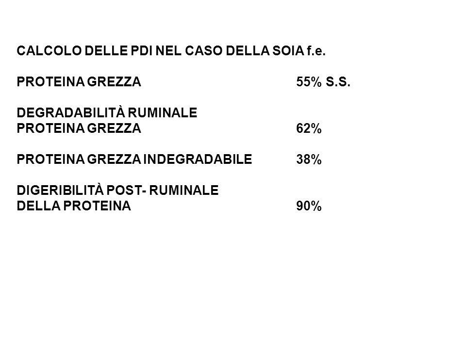 CALCOLO DELLE PDI NEL CASO DELLA SOIA f.e.