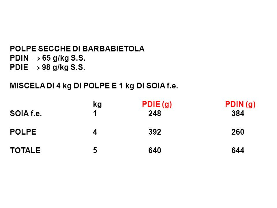 POLPE SECCHE DI BARBABIETOLA