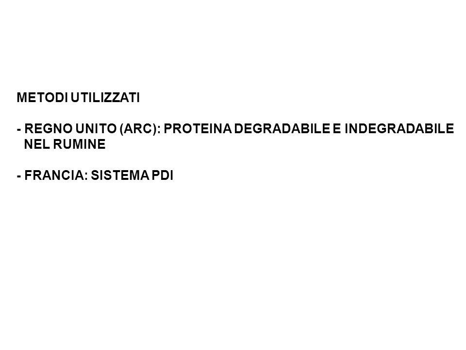 METODI UTILIZZATI - REGNO UNITO (ARC): PROTEINA DEGRADABILE E INDEGRADABILE. NEL RUMINE. - FRANCIA: SISTEMA PDI.