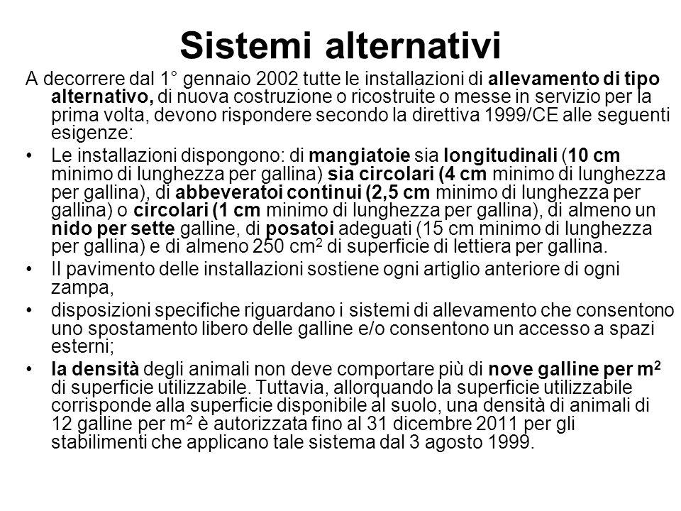 Sistemi alternativi