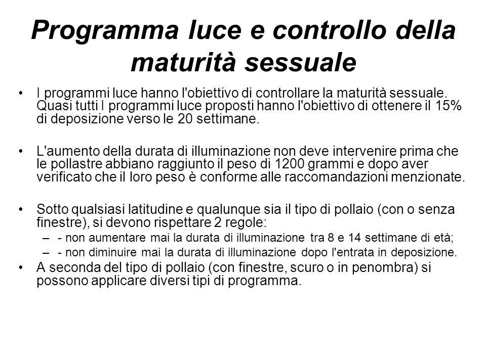 Programma luce e controllo della maturità sessuale