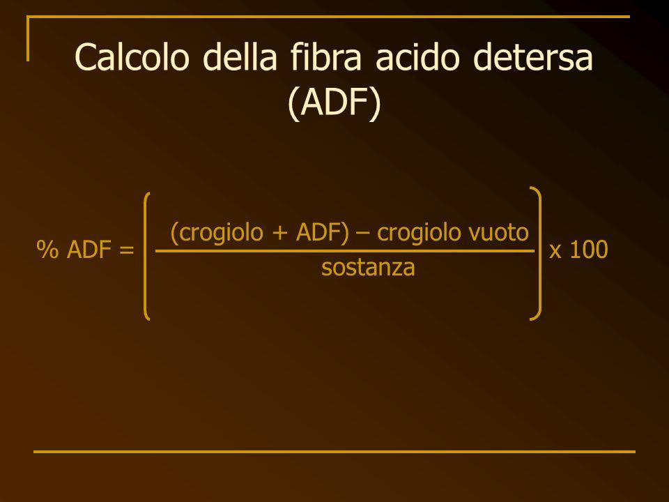 Calcolo della fibra acido detersa (ADF)