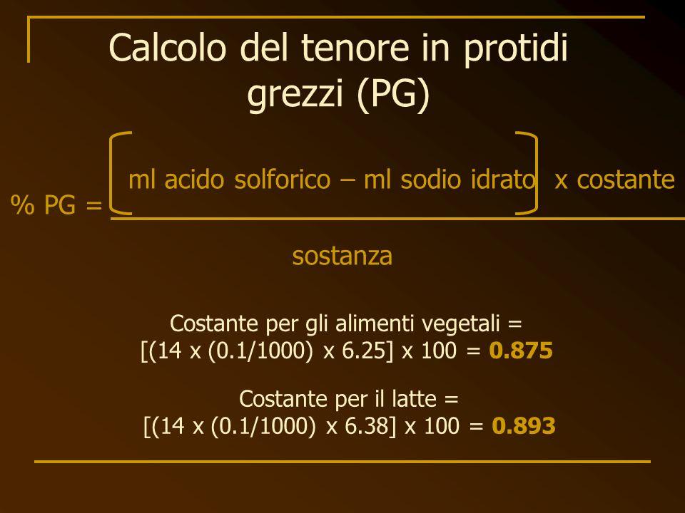 Calcolo del tenore in protidi grezzi (PG)