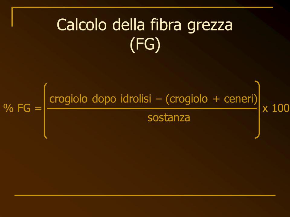 Calcolo della fibra grezza (FG)