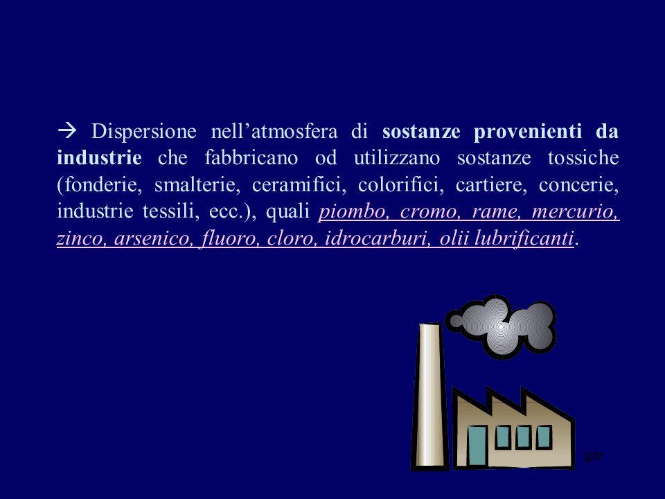  Dispersione nell'atmosfera di sostanze provenienti da industrie che fabbricano od utilizzano sostanze tossiche (fonderie, smalterie, ceramifici, colorifici, cartiere, concerie, industrie tessili, ecc.), quali piombo, cromo, rame, mercurio, zinco, arsenico, fluoro, cloro, idrocarburi, olii lubrificanti.