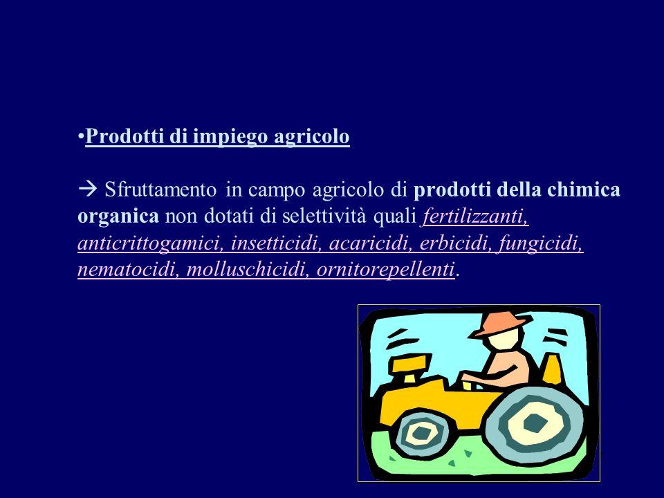 Prodotti di impiego agricolo  Sfruttamento in campo agricolo di prodotti della chimica organica non dotati di selettività quali fertilizzanti, anticrittogamici, insetticidi, acaricidi, erbicidi, fungicidi, nematocidi, molluschicidi, ornitorepellenti.