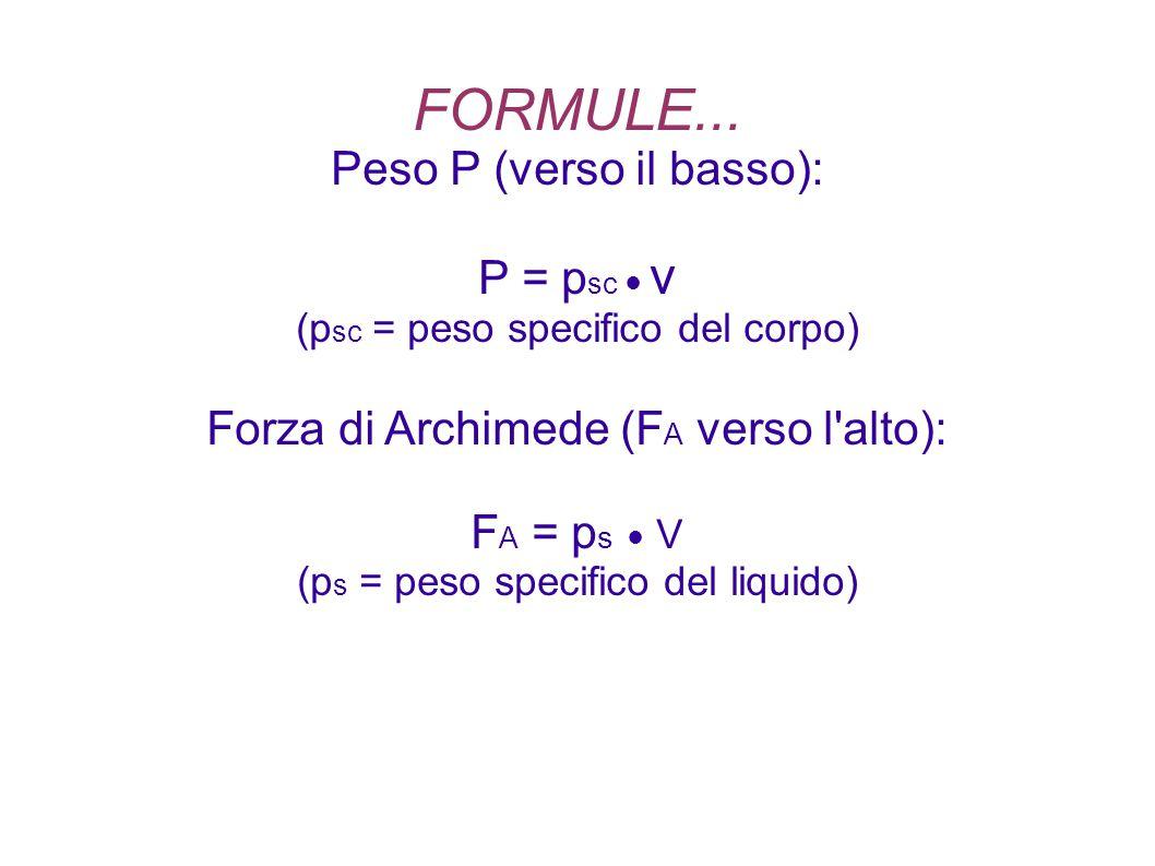 FORMULE... Peso P (verso il basso): P = psc ● v