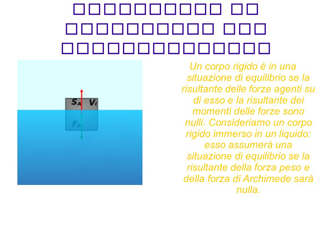 Condizione di equilibrio nel galleggiamento