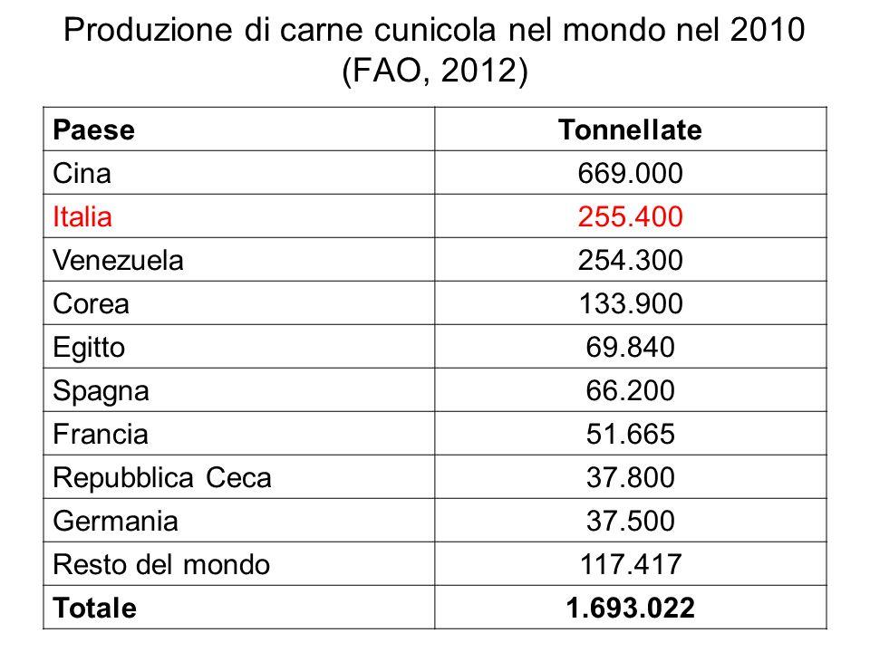 Produzione di carne cunicola nel mondo nel 2010 (FAO, 2012)