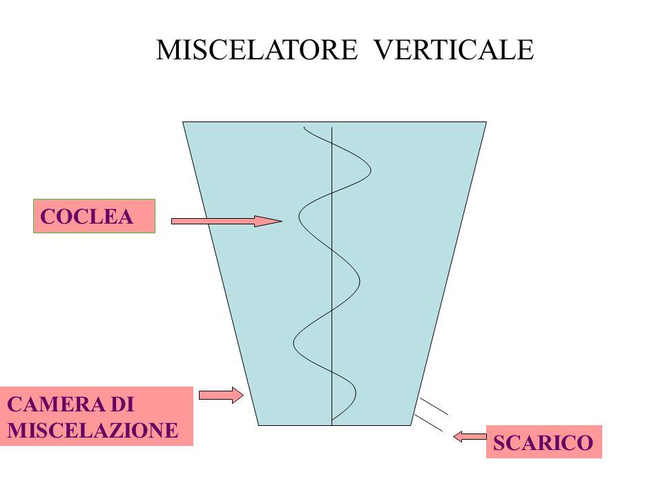 MISCELATORE VERTICALE