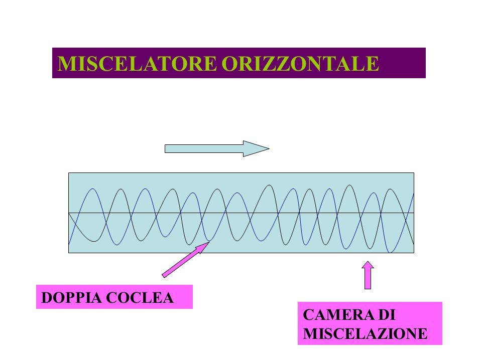 MISCELATORE ORIZZONTALE