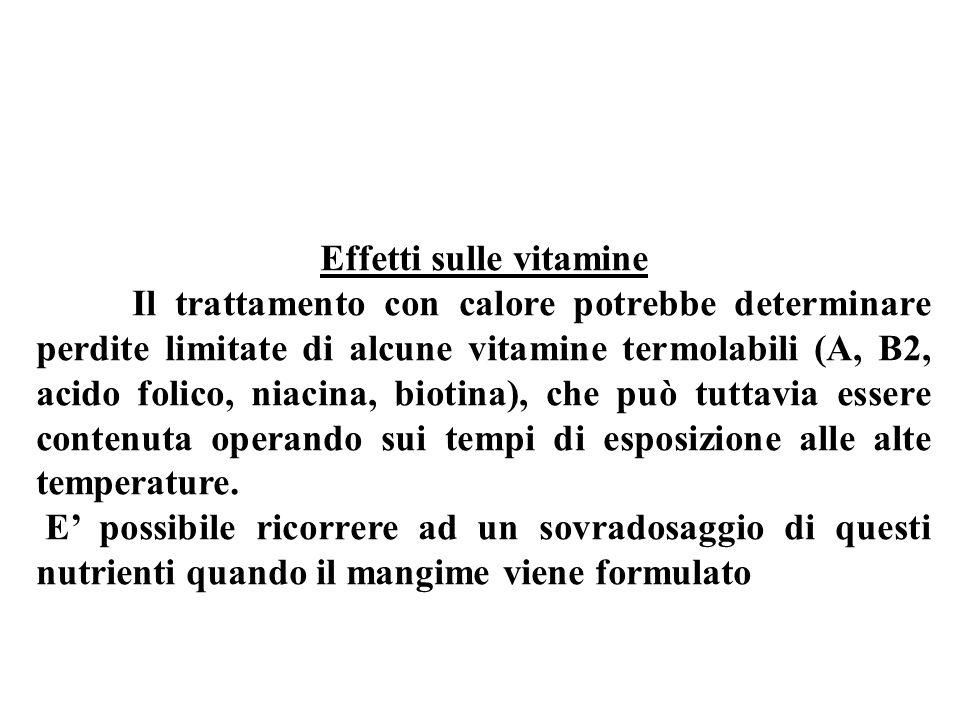 Effetti sulle vitamine