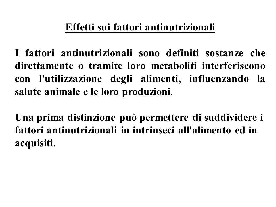 Effetti sui fattori antinutrizionali