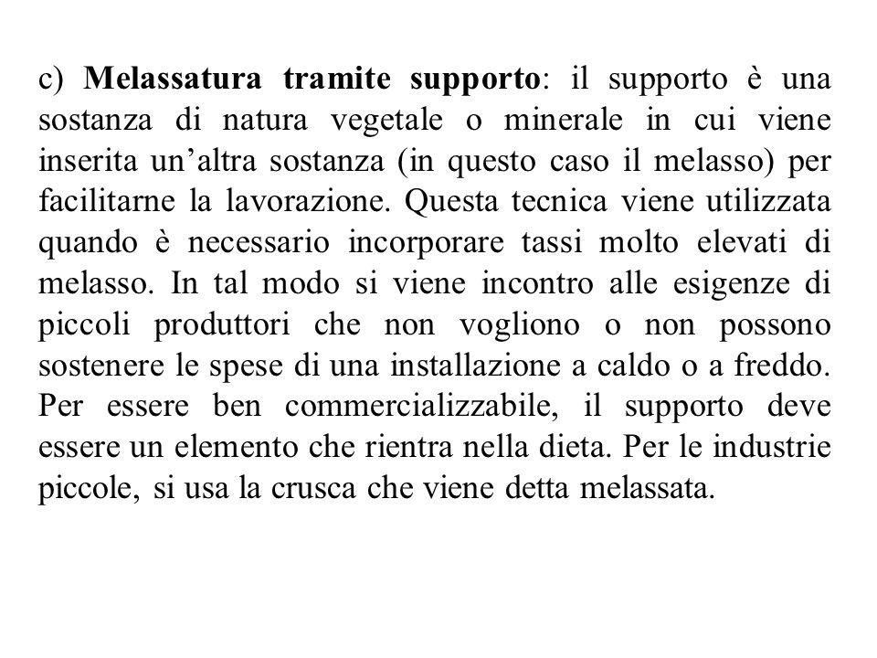 c) Melassatura tramite supporto: il supporto è una sostanza di natura vegetale o minerale in cui viene inserita un'altra sostanza (in questo caso il melasso) per facilitarne la lavorazione.