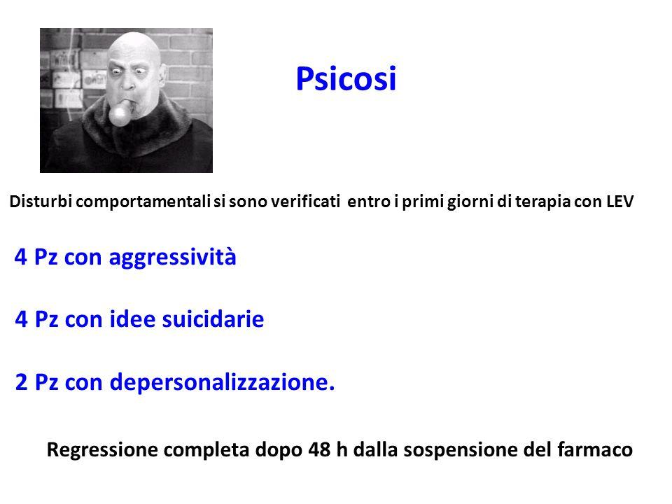 Psicosi 4 Pz con idee suicidarie 2 Pz con depersonalizzazione.