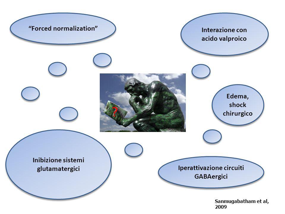 Forced normalization Interazione con acido valproico