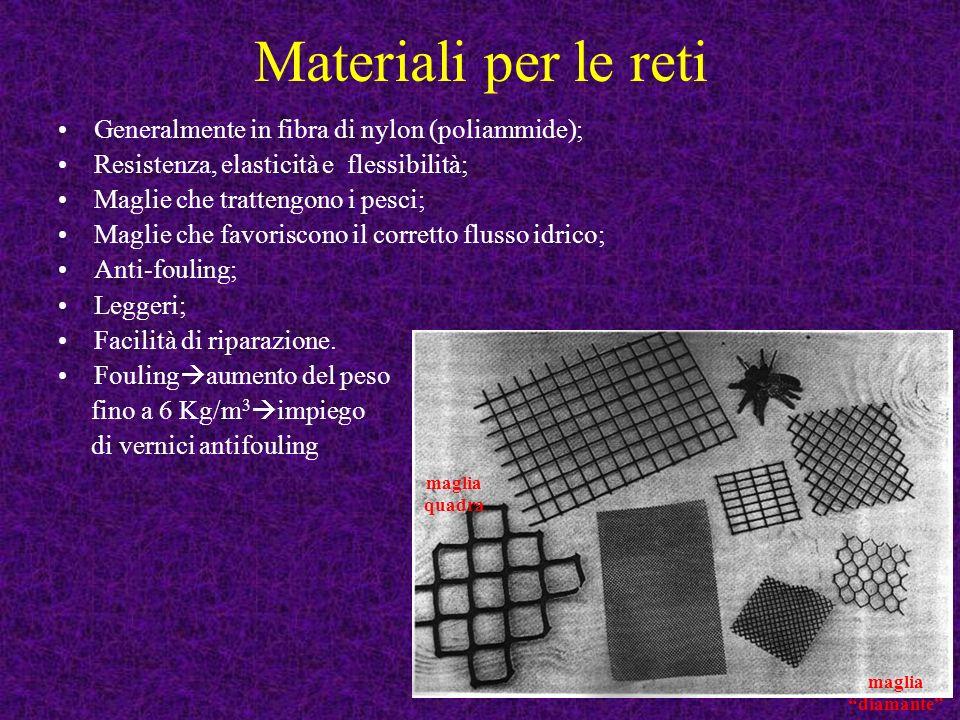 Materiali per le reti Generalmente in fibra di nylon (poliammide);