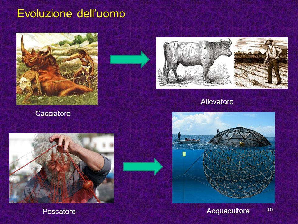 Evoluzione dell'uomo Allevatore Cacciatore Pescatore Acquacultore