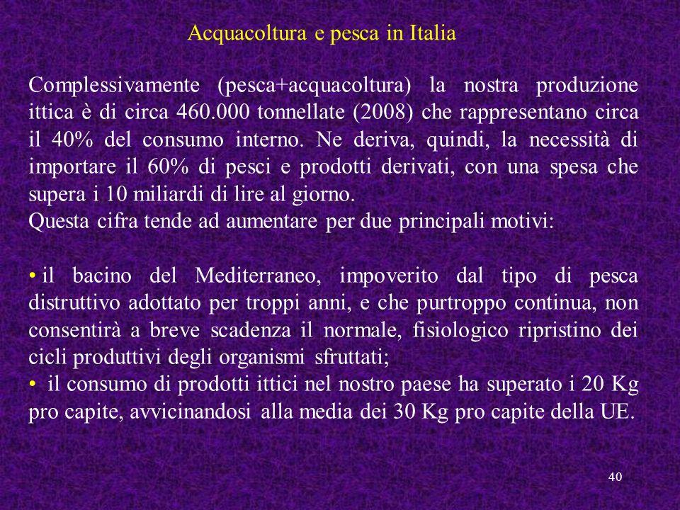 Acquacoltura e pesca in Italia