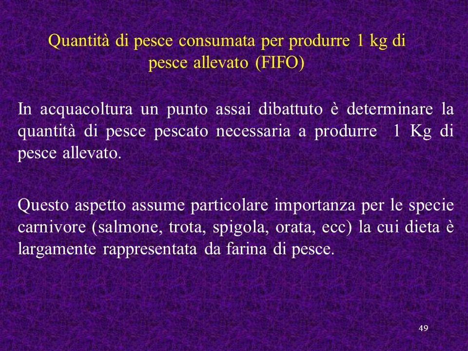 Quantità di pesce consumata per produrre 1 kg di pesce allevato (FIFO)