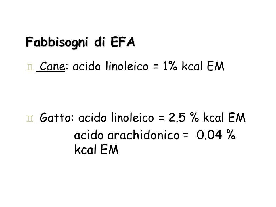 Fabbisogni di EFA Cane: acido linoleico = 1% kcal EM