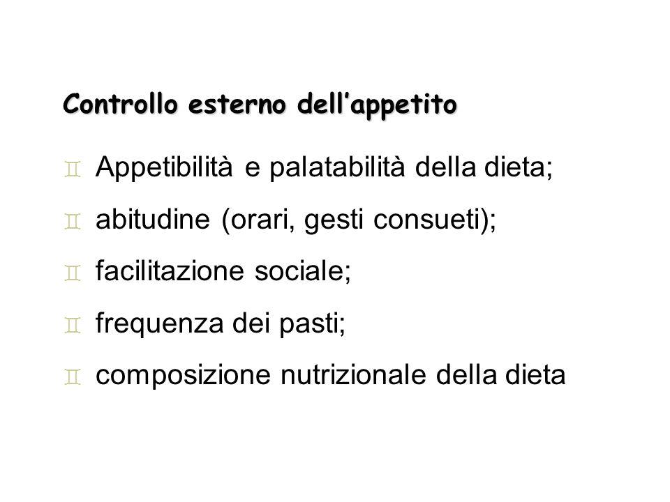 Controllo esterno dell'appetito