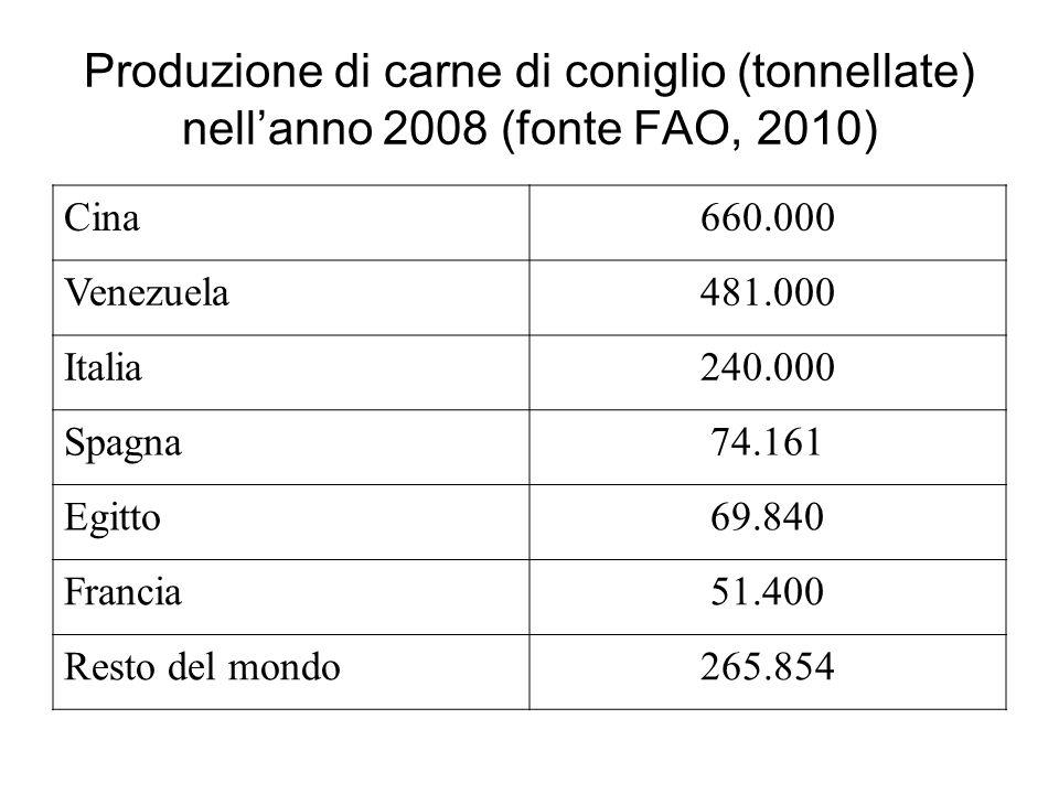 Produzione di carne di coniglio (tonnellate) nell'anno 2008 (fonte FAO, 2010)