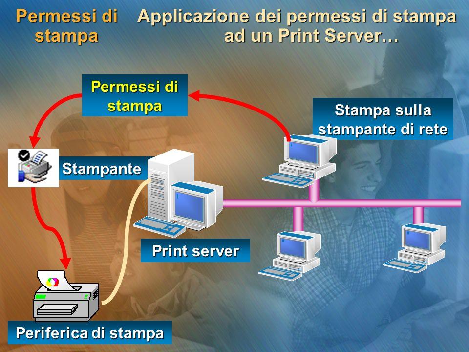 Applicazione dei permessi di stampa ad un Print Server…