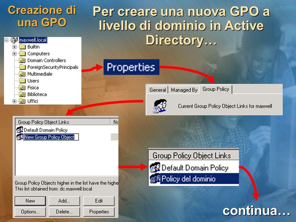 Per creare una nuova GPO a livello di dominio in Active Directory…