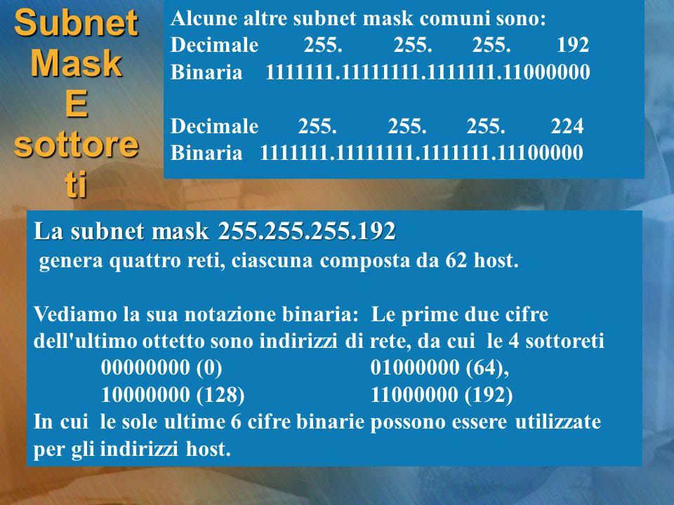 Subnet Mask E sottoreti