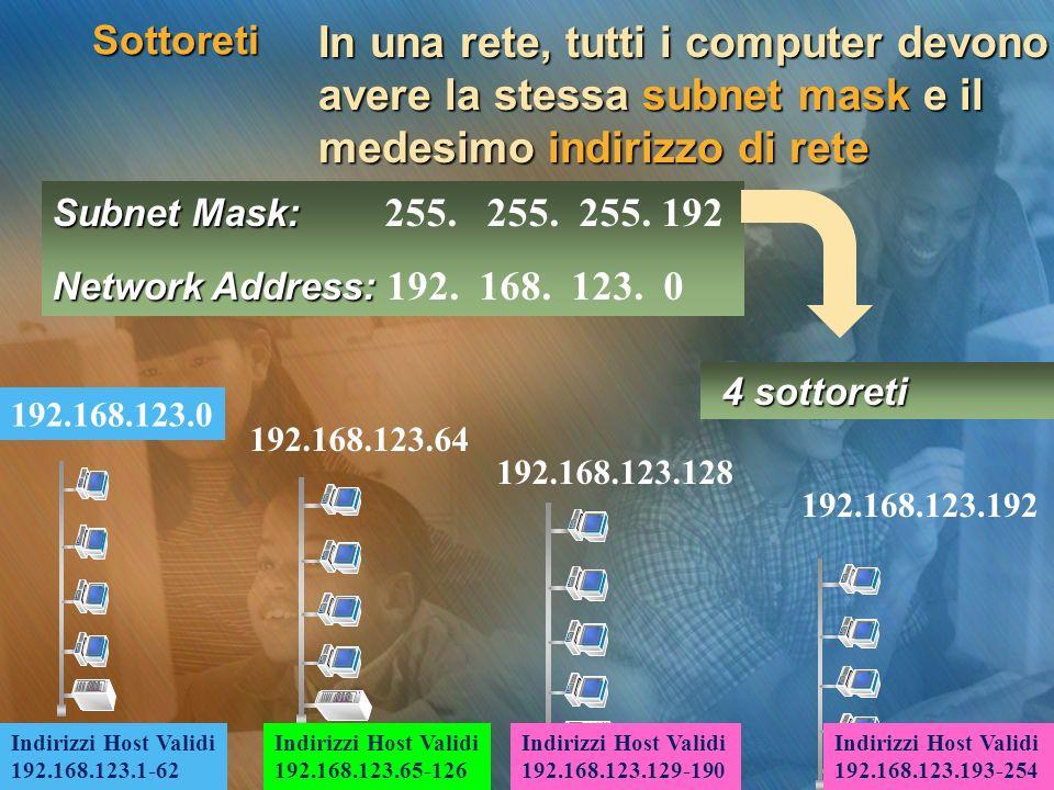 Sottoreti In una rete, tutti i computer devono avere la stessa subnet mask e il medesimo indirizzo di rete.